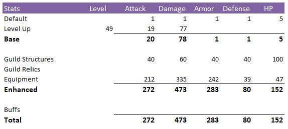 lvl49_stats_upgraded.png